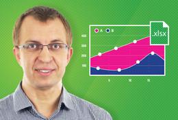 Pokročilejší grafy v Excel